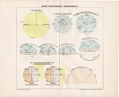 Ábrák a mennyiségi földrajzhoz II., színes nyomat 1907, térképészet, atlasz, térkép, Kogutowicz Manó