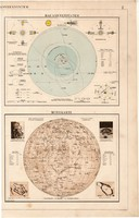 Naprendszer és Holdtérkép 1909, eredeti, atlasz, csillagászat, német, térkép, Nap, Hold, bolygó