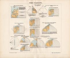 Térkép projekciók, színes nyomat 1907, térképészet, atlasz, térkép, Kogutowicz Manó, globularis