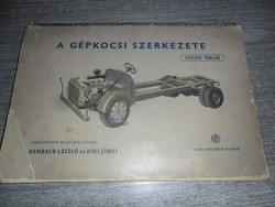 Hambach-Hiki :A gépkocsi szerkezete -1953-as kiadás